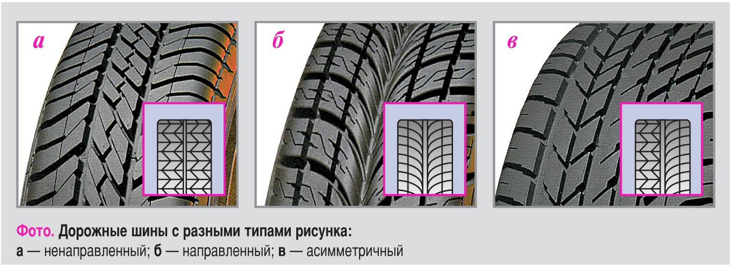 Устанавливать шины разного рисунка